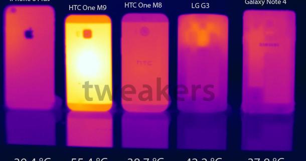 htc one m9 überhitzung heat benchmark