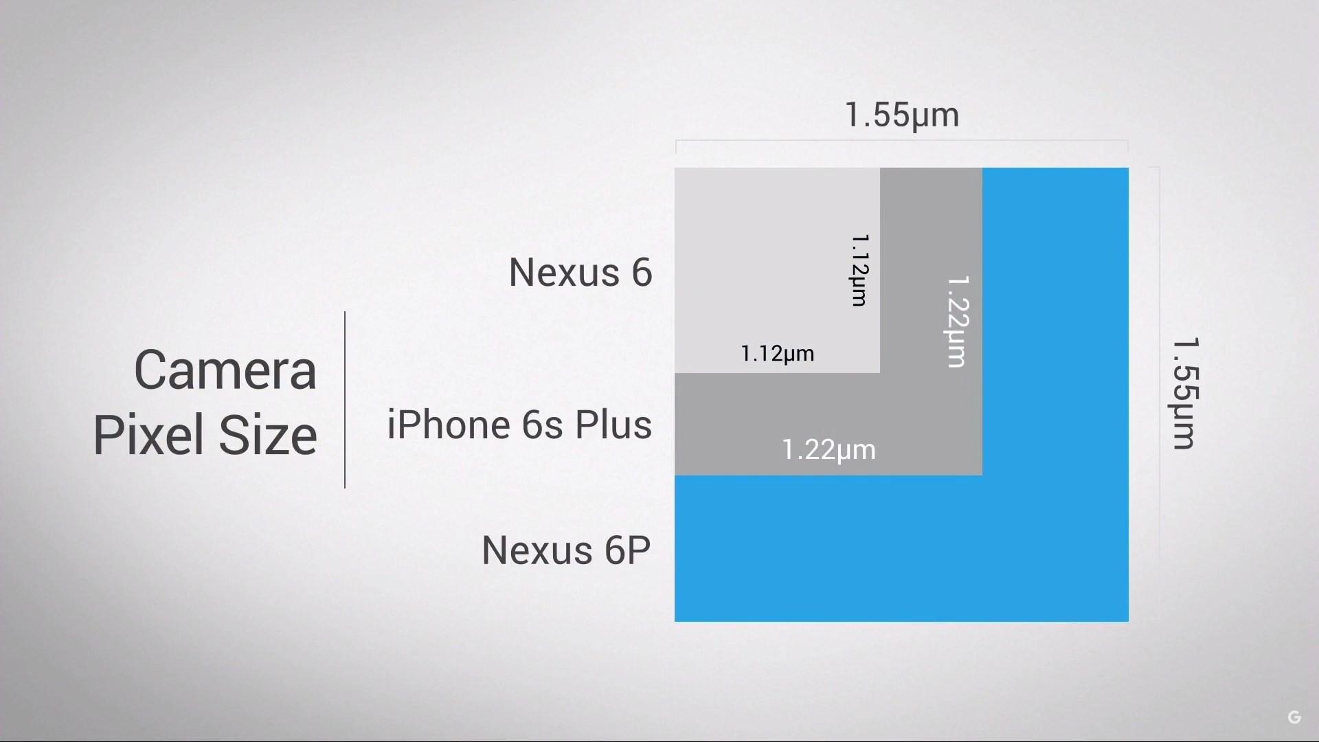 Nexus Kamera (2)